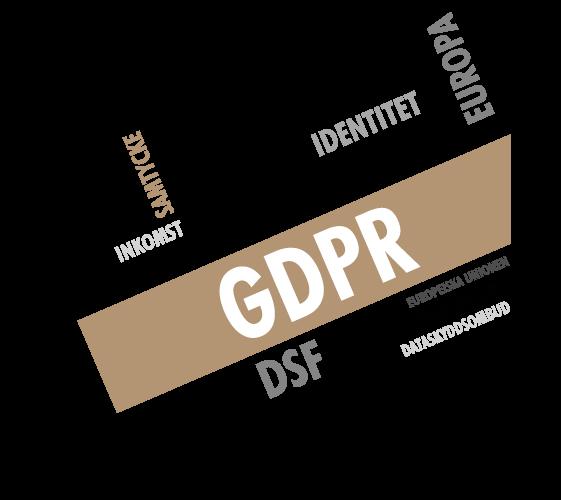 Ordmoln om GDPR